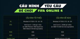Cấu hình chơi game FIFA online 4