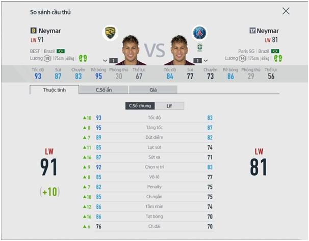 Tổng hợp dữ liệu cầu thủ fifa online 4 từ a-z